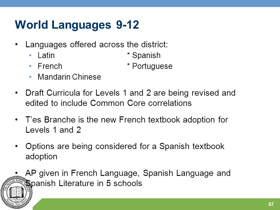 World Languages 9-12 Languages offered across the district: