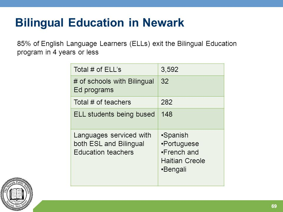 Bilingual Education in Newark