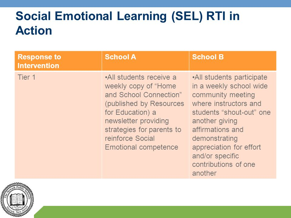 Social Emotional Learning (SEL) RTI in Action