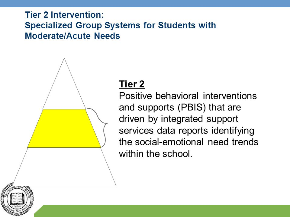 Tier 2 Intervention: Specialized Group Systems for Students with Moderate/Acute Needs