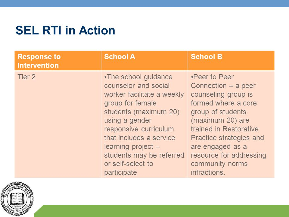 SEL RTI in Action Response to Intervention School A School B Tier 2