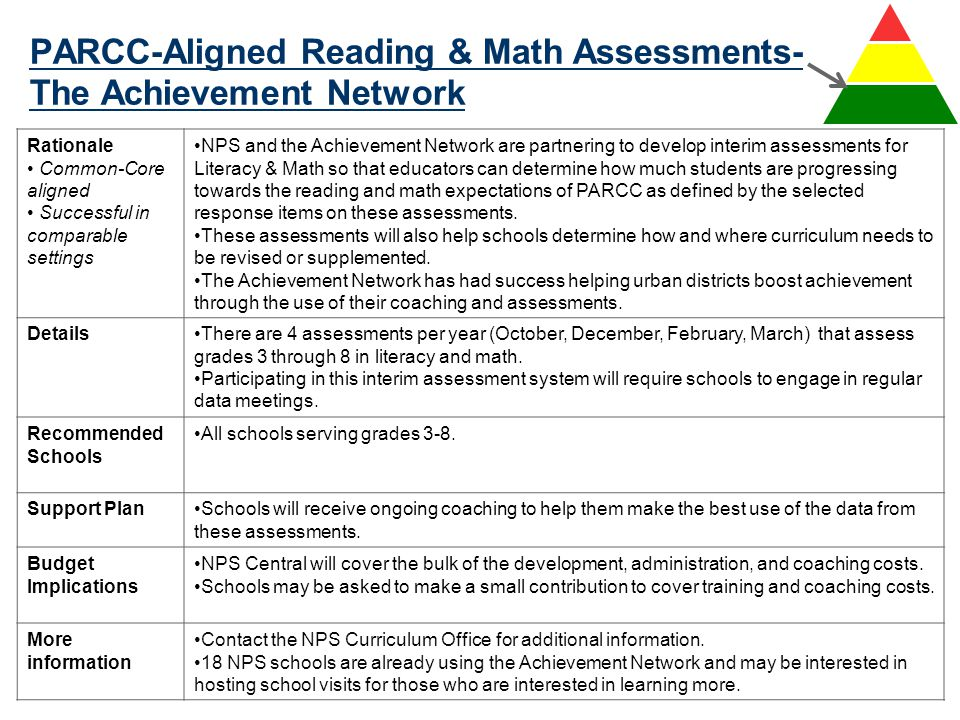 PARCC-Aligned Reading & Math Assessments-The Achievement Network