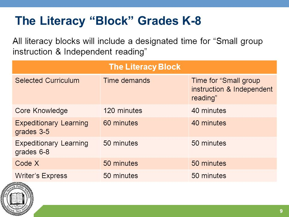 The Literacy Block Grades K-8