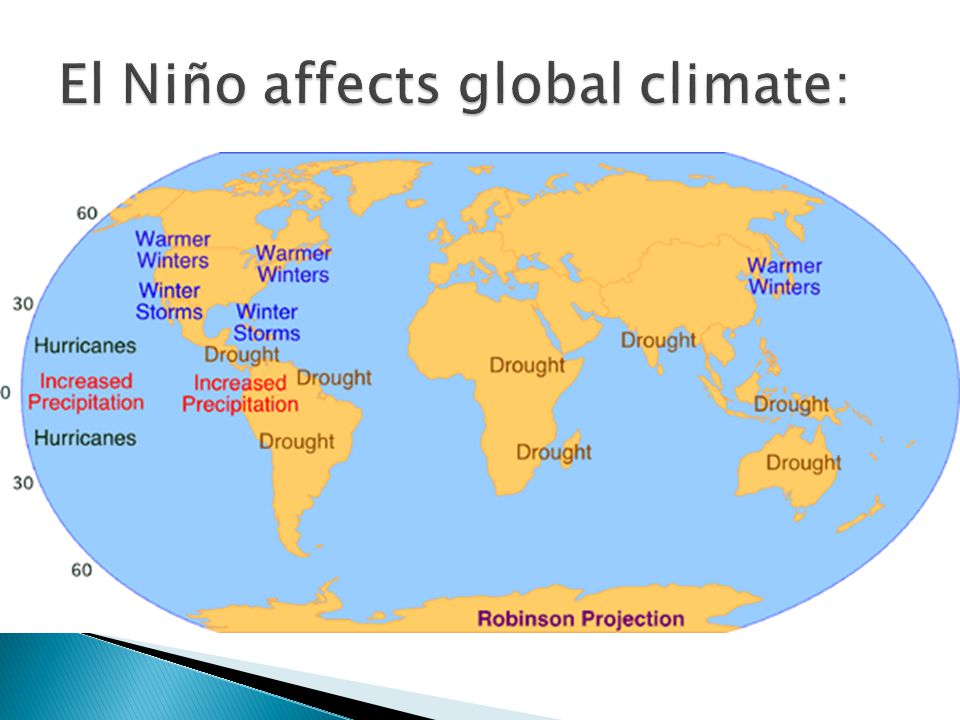 El Niño affects global climate: