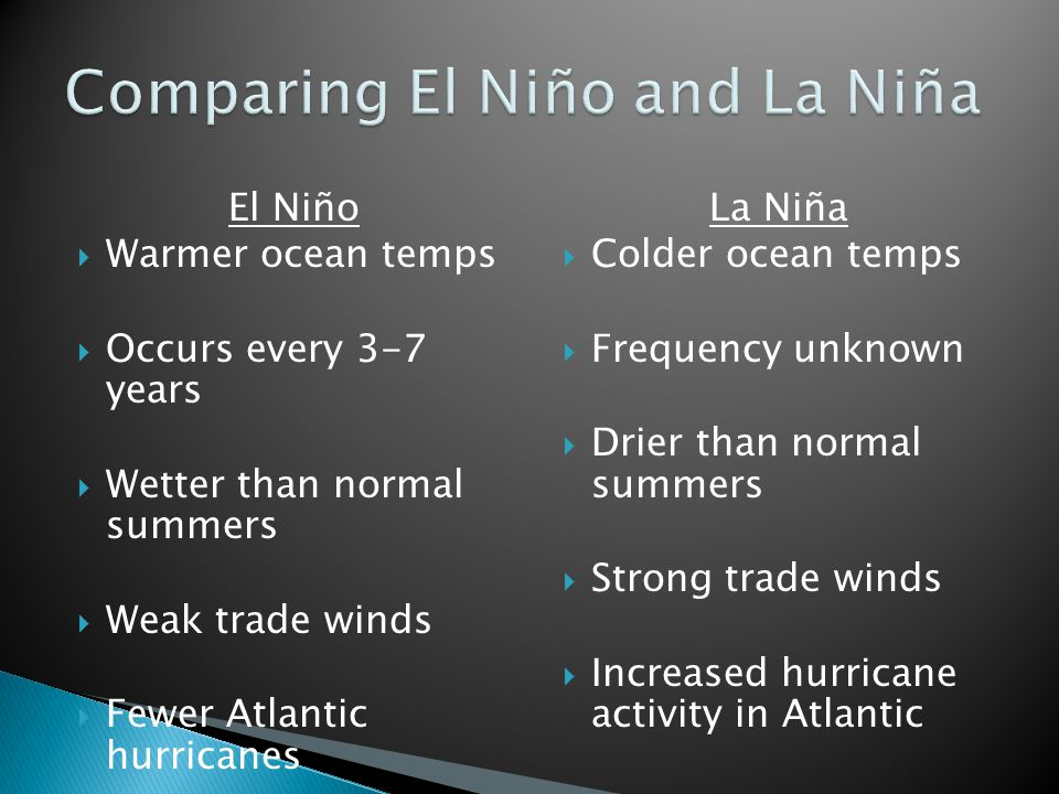 Comparing El Niño and La Niña