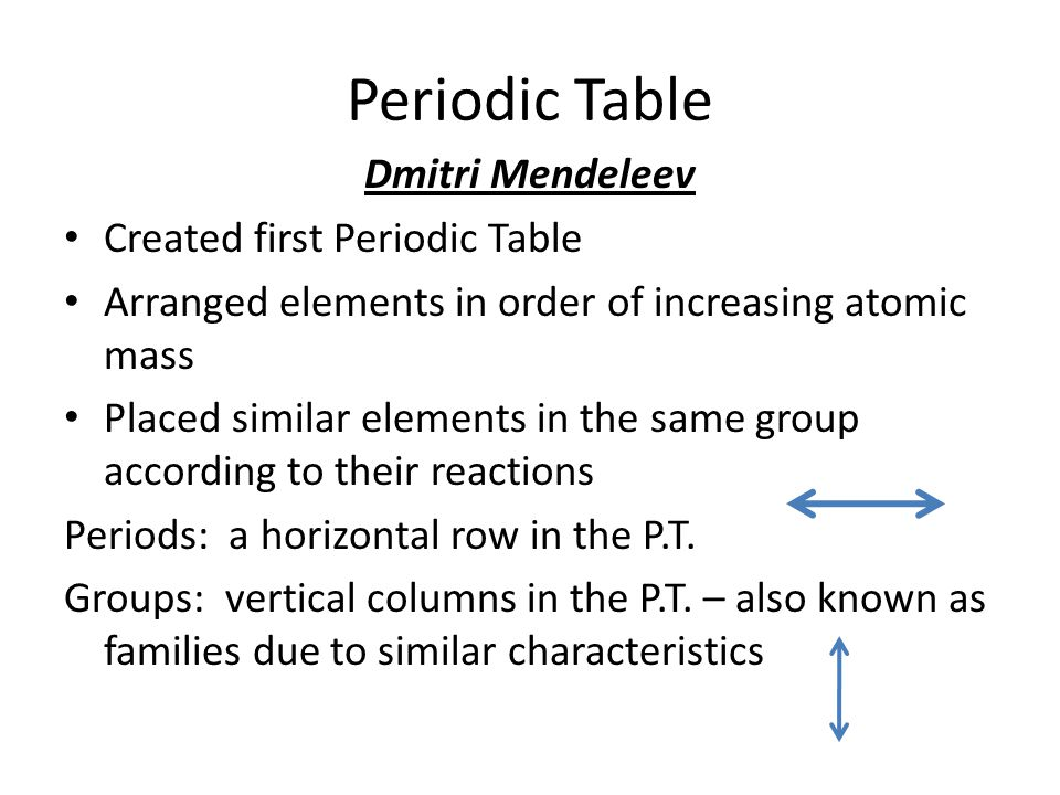 Periodic Table Dmitri Mendeleev Created first Periodic Table