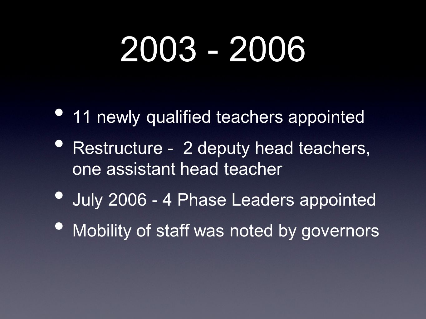 2003 - 2006 11 newly qualified teachers appointed