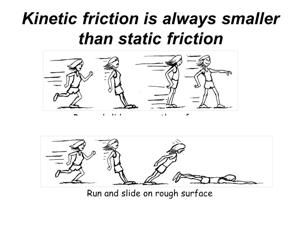 Kinetic friction is always smaller than static friction