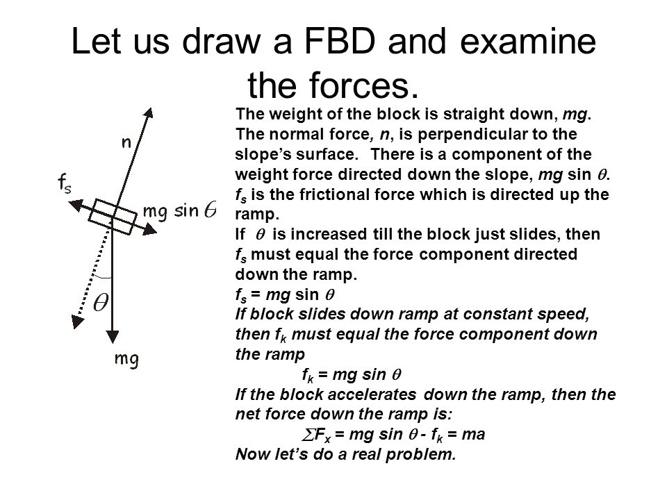 Let us draw a FBD and examine the forces.