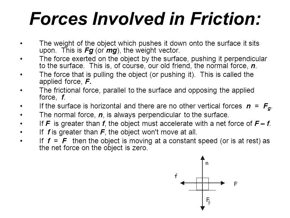 Forces Involved in Friction: