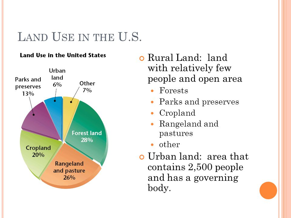Land Use in the U.S. Rural Land: land with relatively few people and open area. Forests. Parks and preserves.