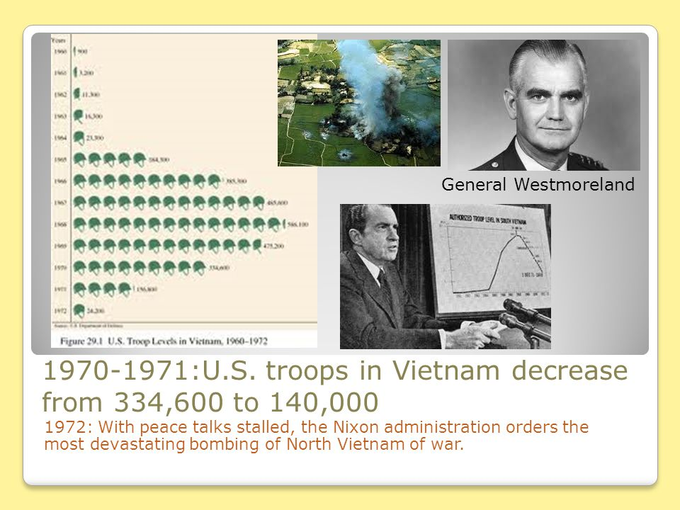 1970-1971:U.S. troops in Vietnam decrease from 334,600 to 140,000