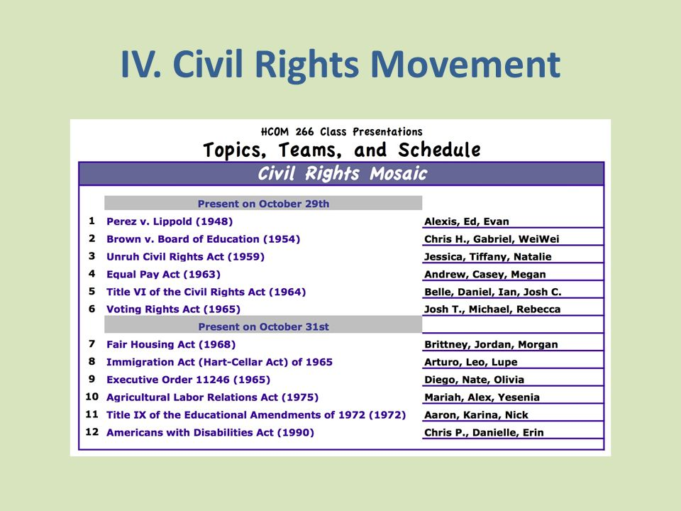 IV. Civil Rights Movement