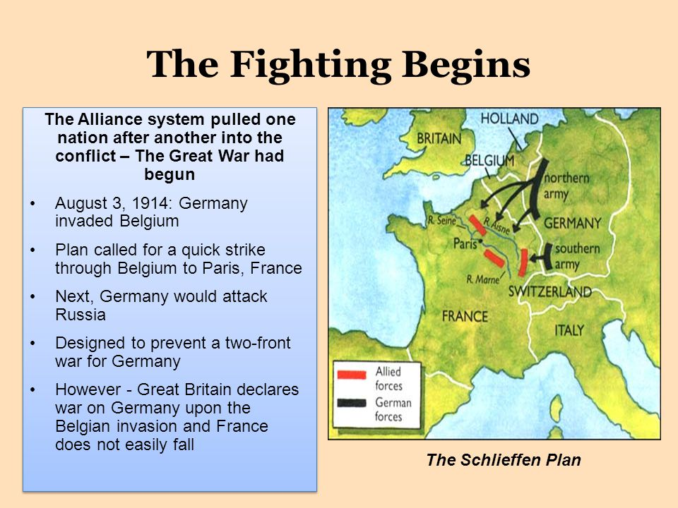 The M A I N Causes Of Wwi Ppt Download