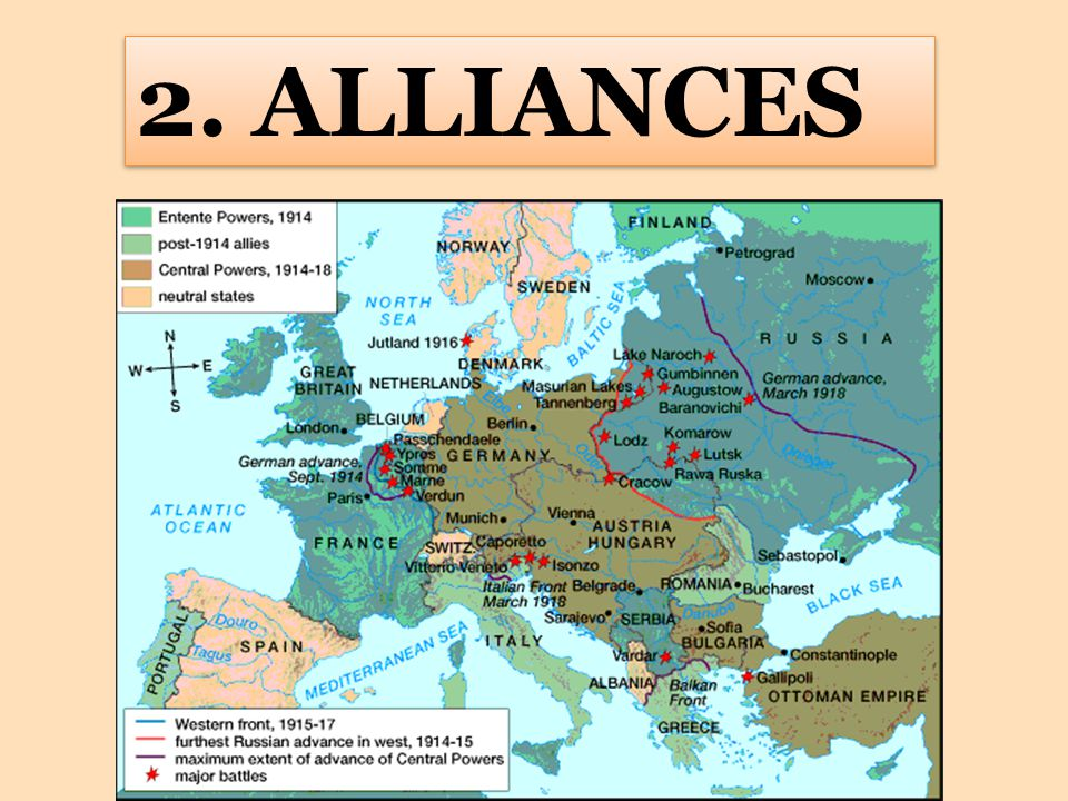 2. ALLIANCES