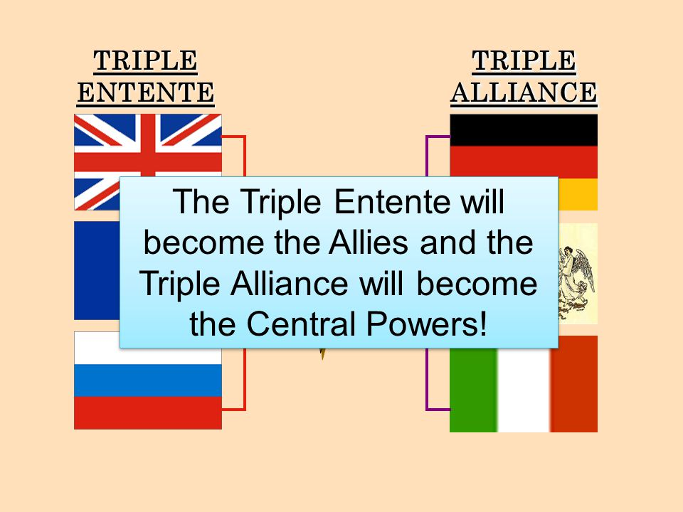 TRIPLE ENTENTE TRIPLE ALLIANCE.