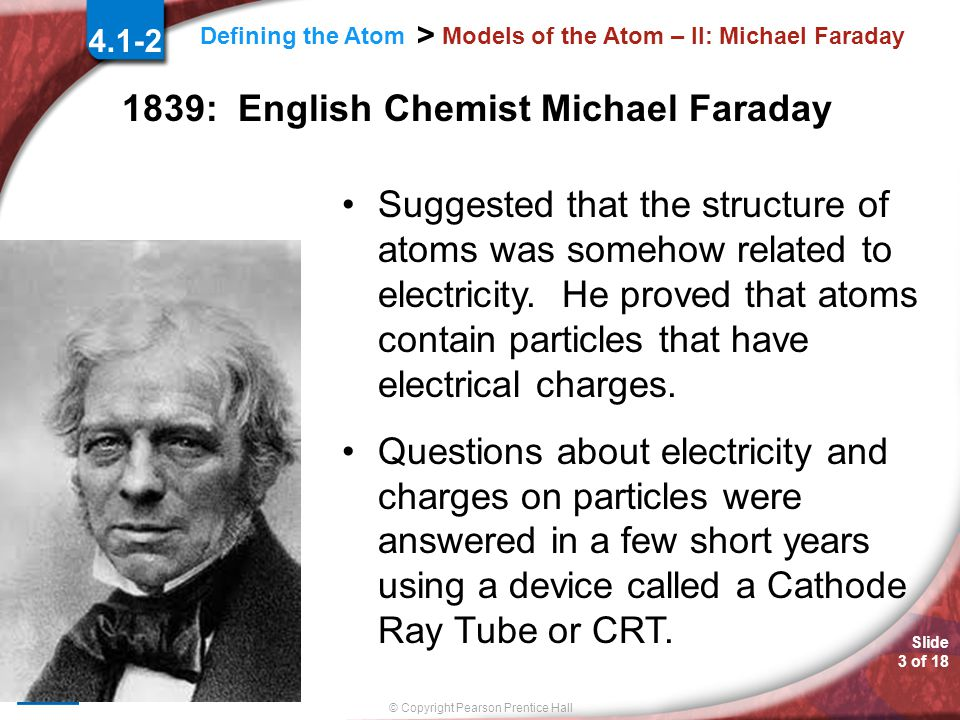 Models of the Atom – II: Michael Faraday
