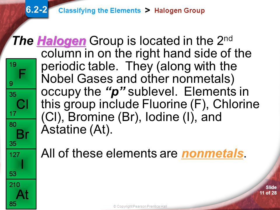 6.2-2 Halogen Group.