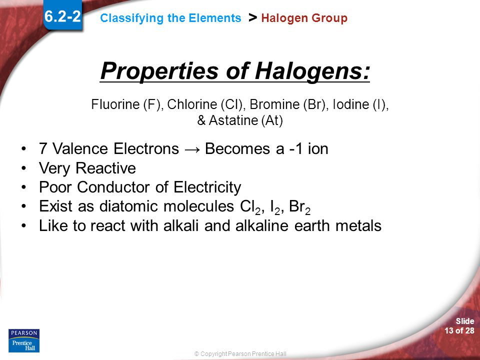 Properties of Halogens: