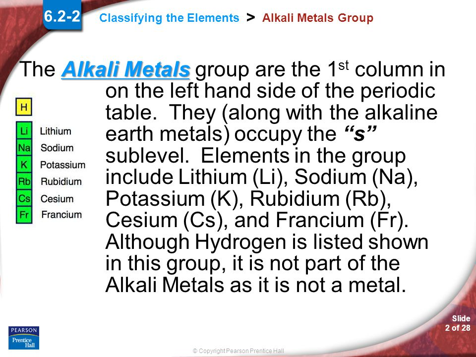 6.2-2 Alkali Metals Group.