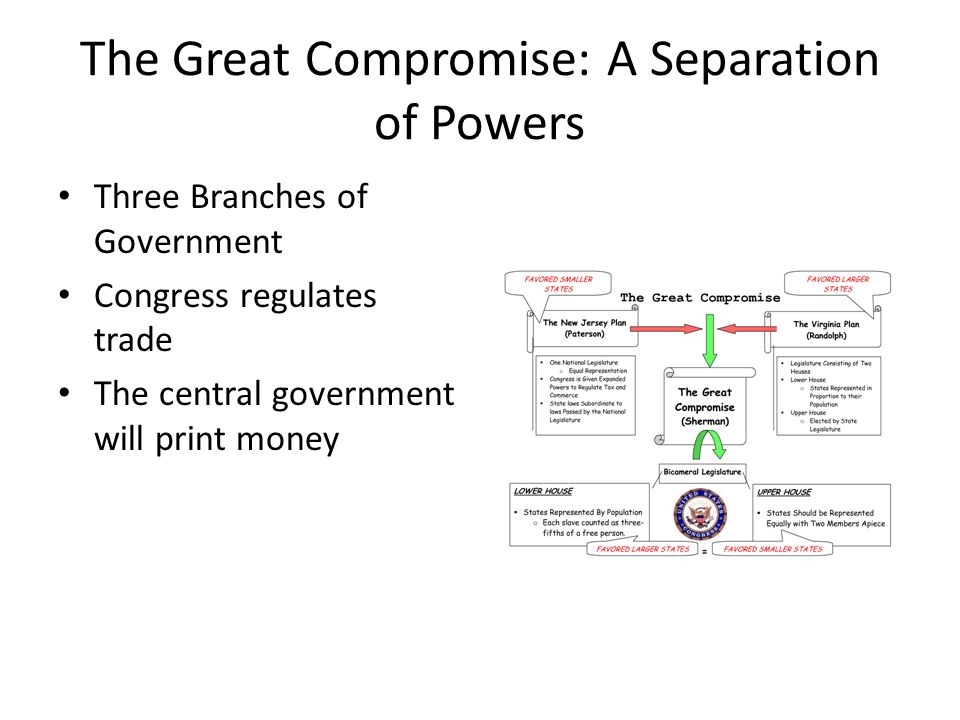 The Great Compromise: A Separation of Powers