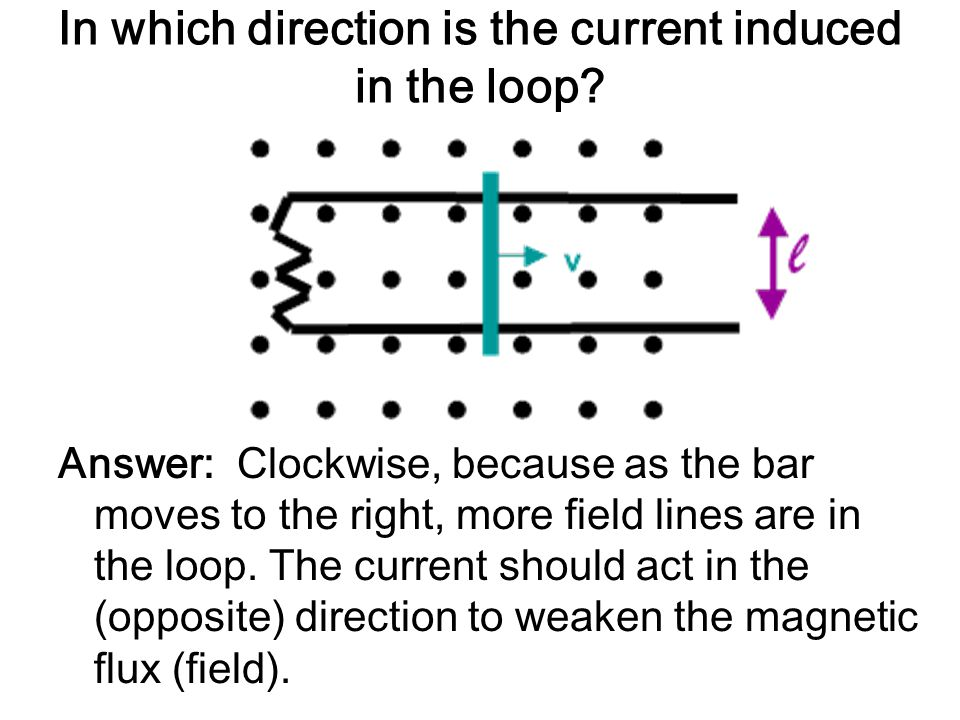 In which direction is the current induced in the loop