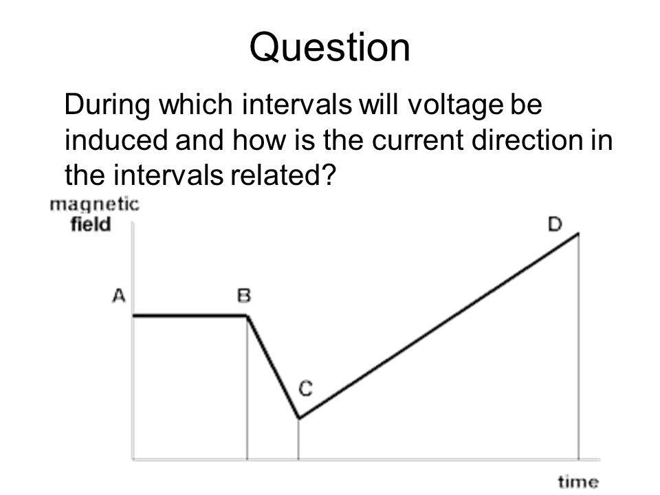 Question During which intervals will voltage be induced and how is the current direction in the intervals related