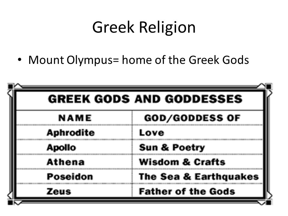 Greek Religion Mount Olympus= home of the Greek Gods