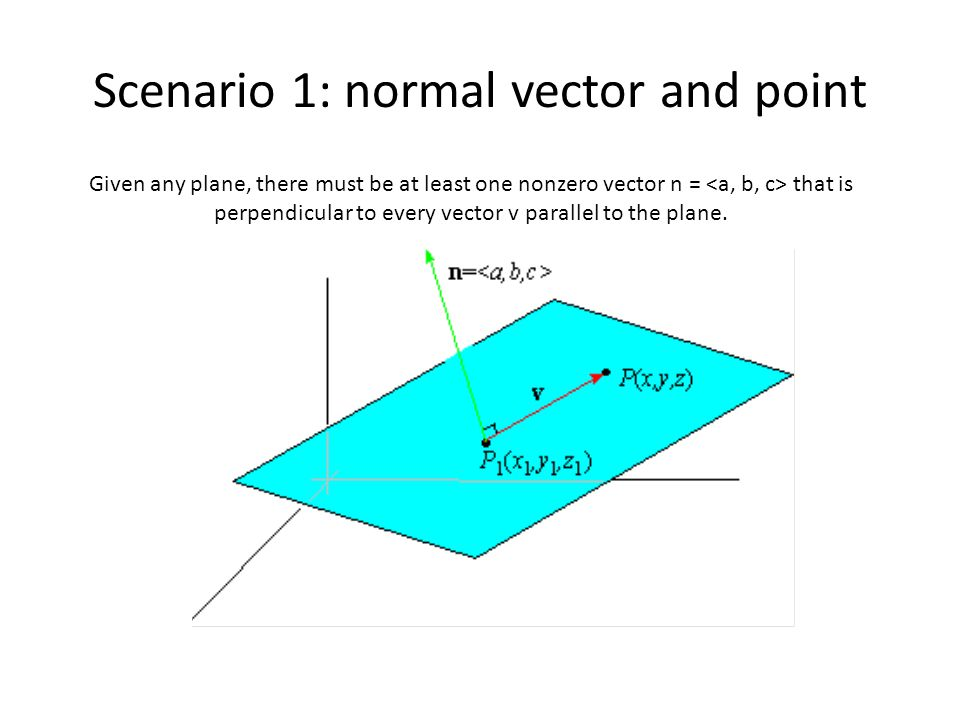 Scenario 1: normal vector and point