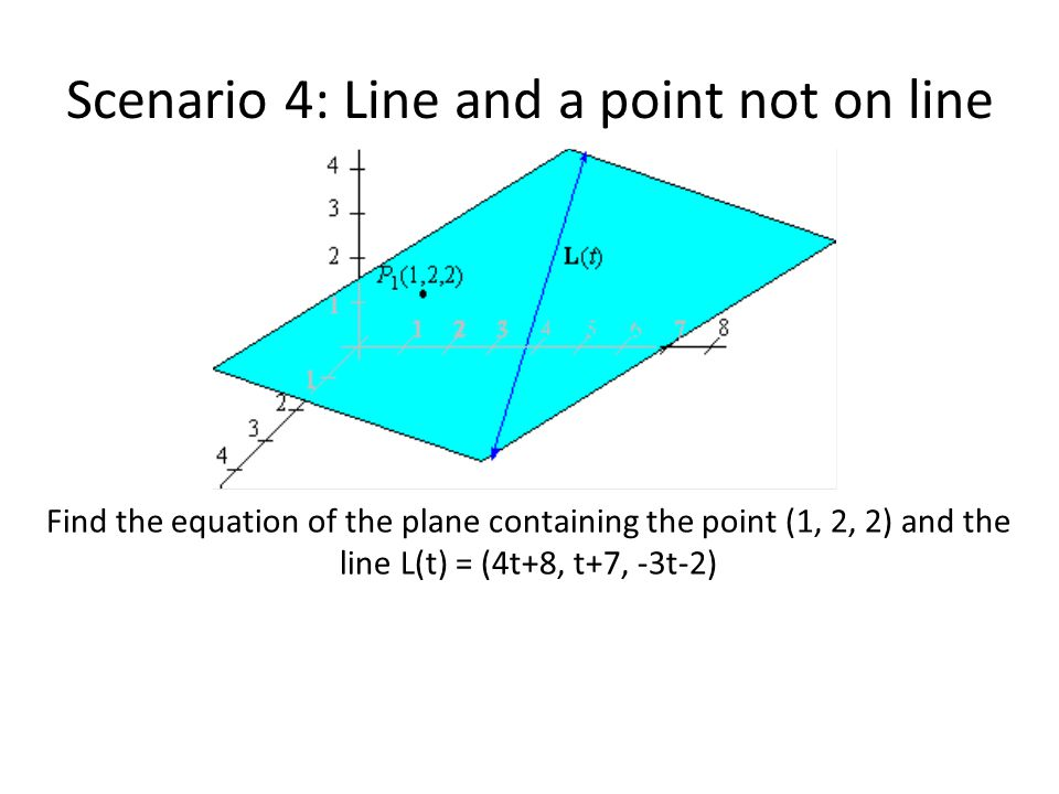 Scenario 4: Line and a point not on line