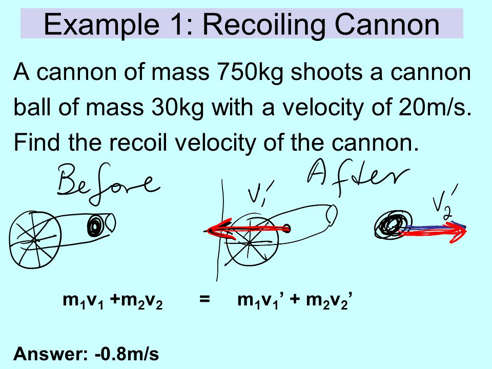 Example 1: Recoiling Cannon
