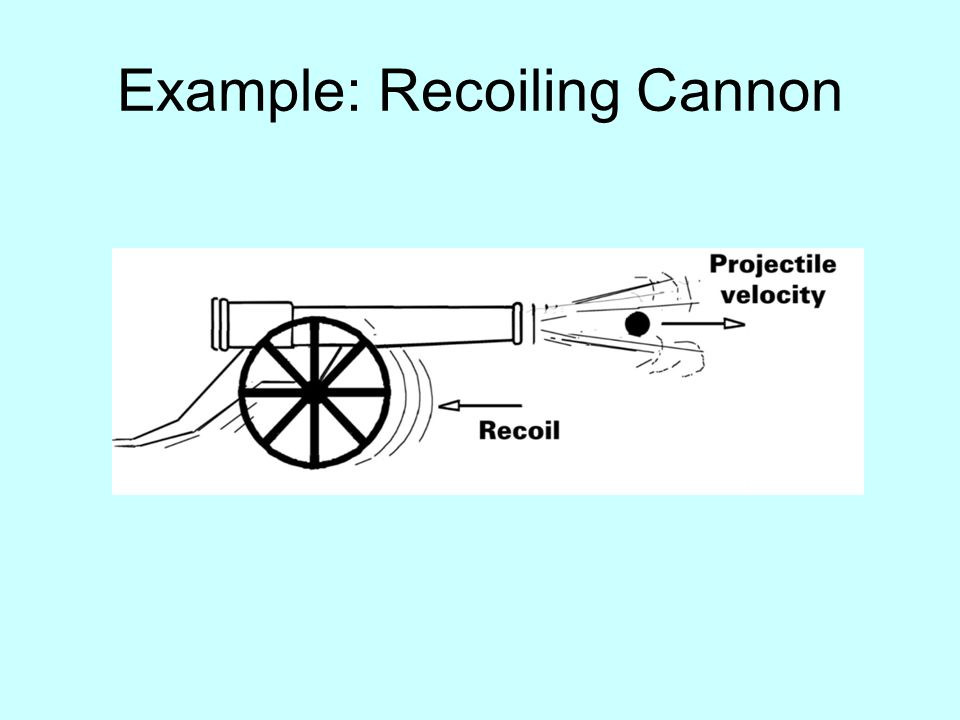 Example: Recoiling Cannon