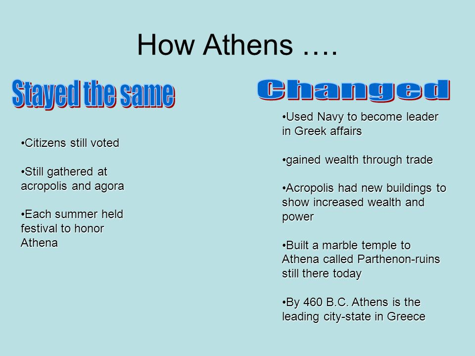 How Athens …. Stayed the same Changed