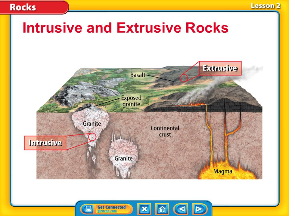 Intrusive and Extrusive Rocks