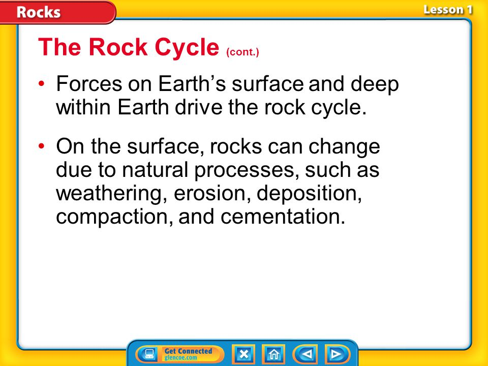 The Rock Cycle (cont.) Forces on Earth's surface and deep within Earth drive the rock cycle.