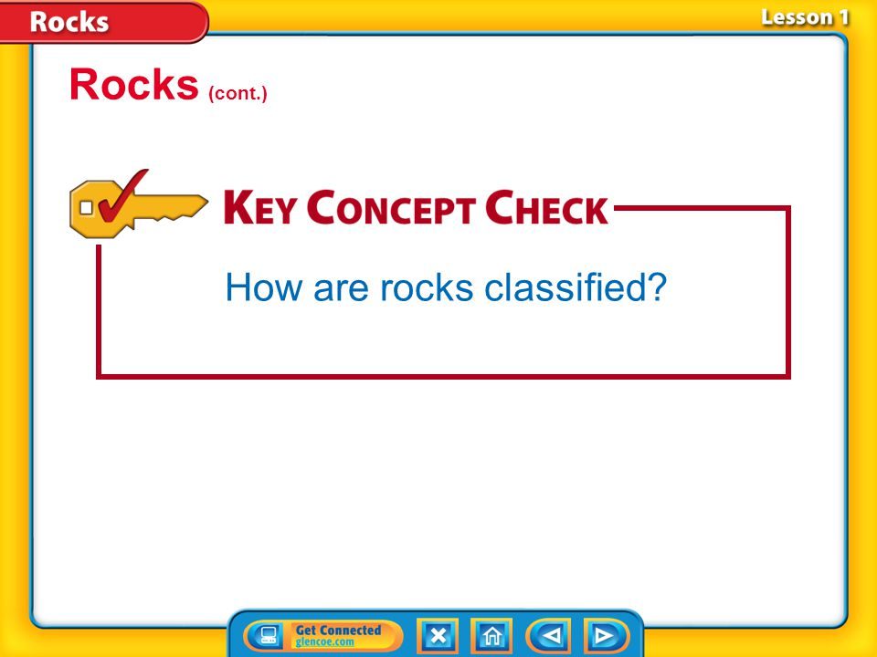 Rocks (cont.) How are rocks classified Lesson 1-1