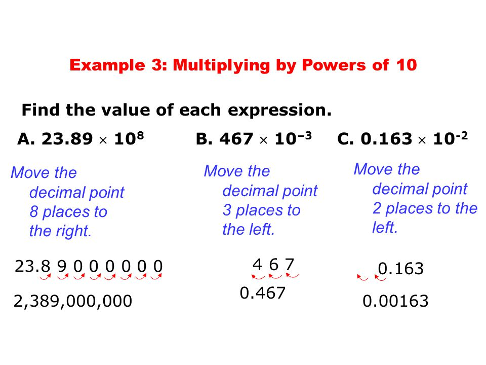 Example 3: Multiplying by Powers of 10