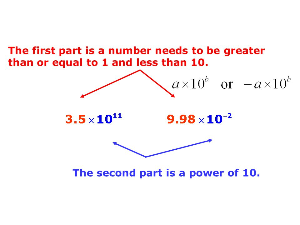 The first part is a number needs to be greater than or equal to 1 and less than 10.