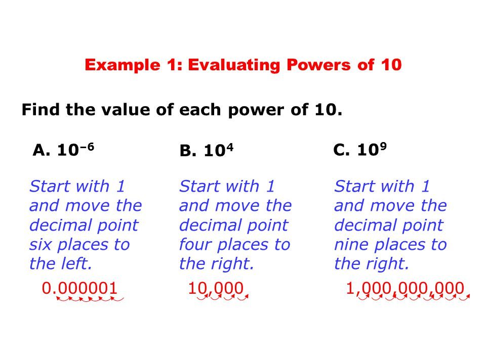 Example 1: Evaluating Powers of 10