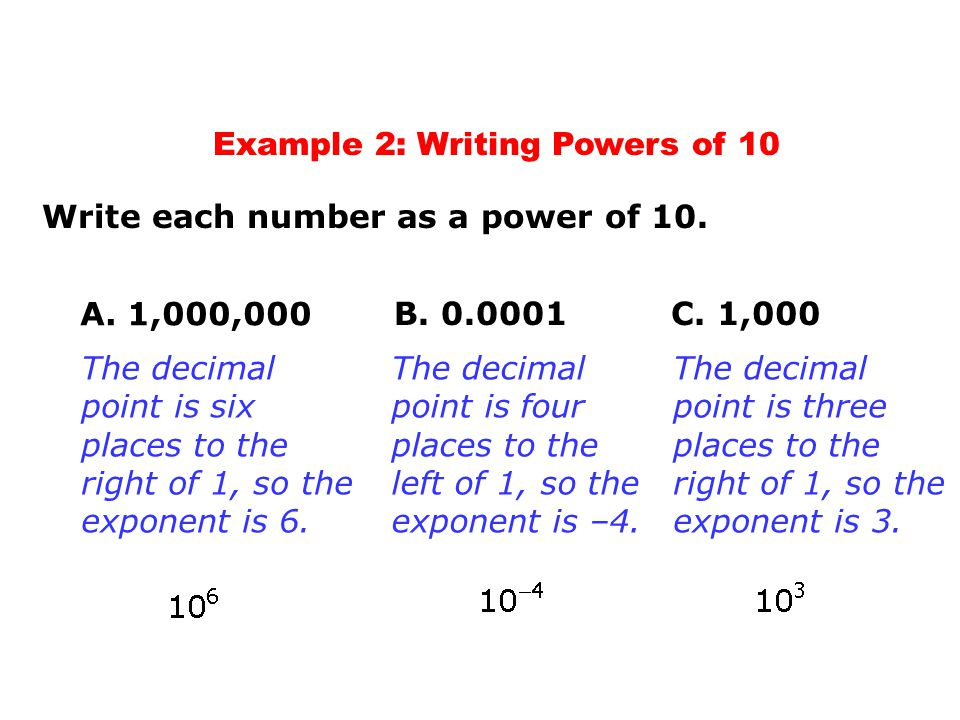 Example 2: Writing Powers of 10