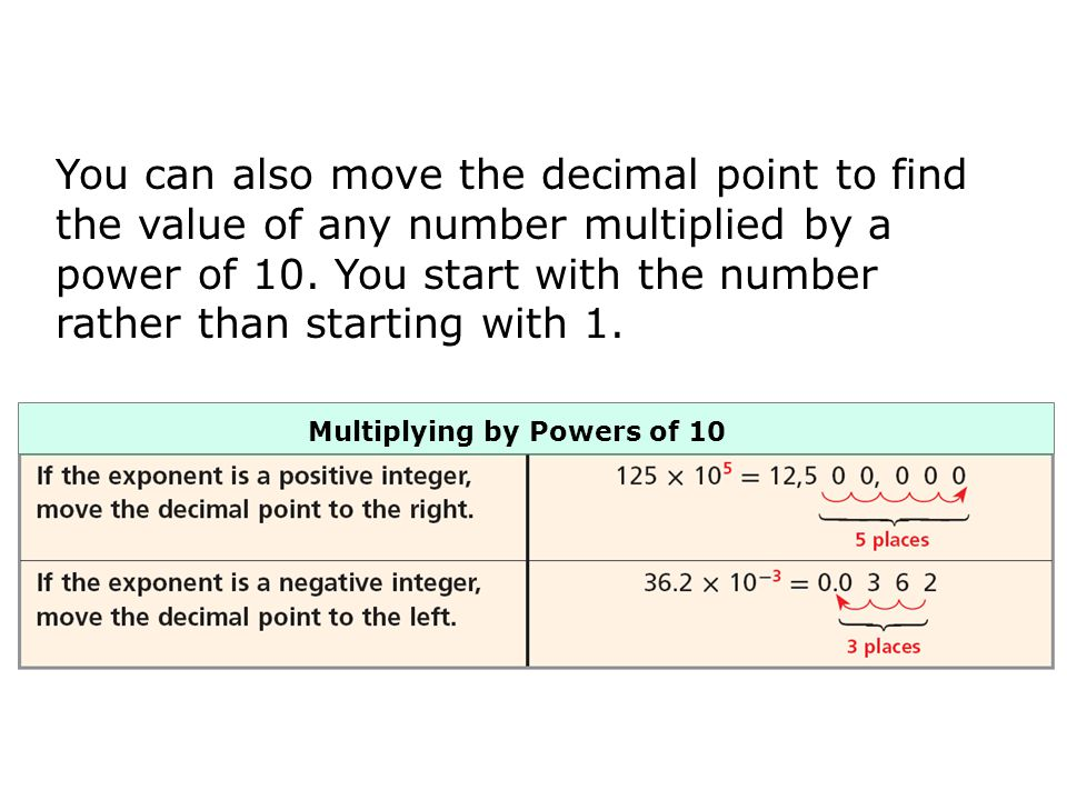 You can also move the decimal point to find the value of any number multiplied by a power of 10. You start with the number rather than starting with 1.