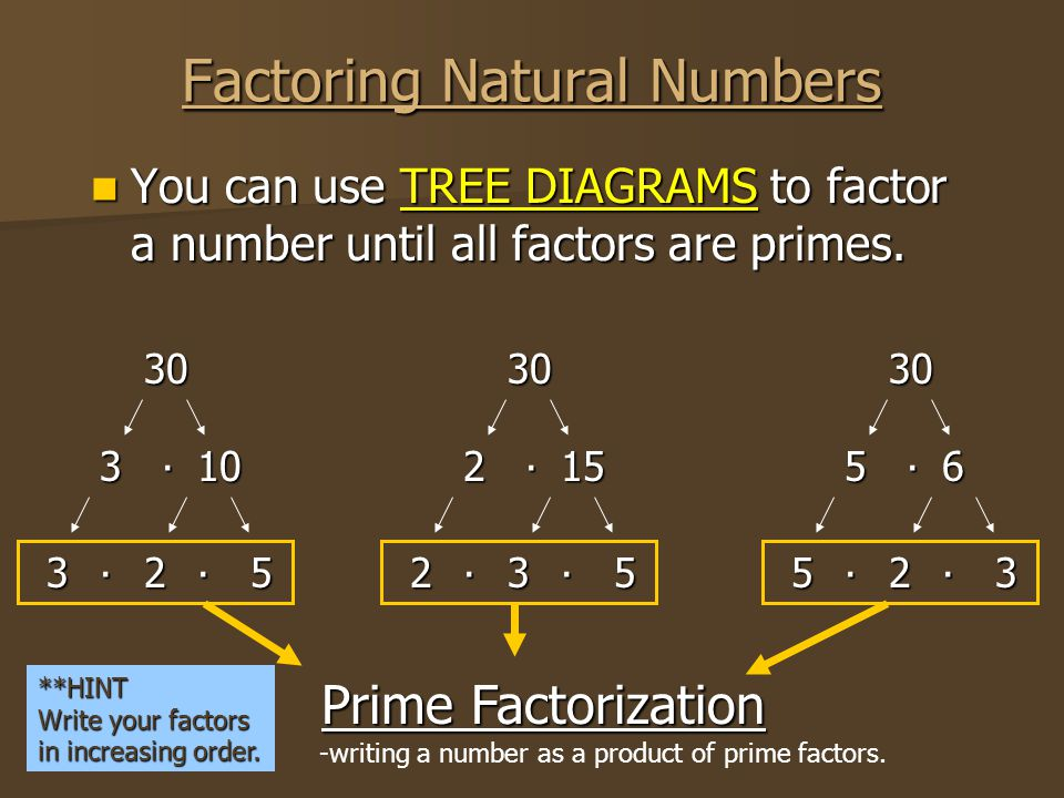 write 40 as a product of prime factors Prepare with these 6 lessons on factors and multiples write the prime factorization of 75 into a product of prime numbers.