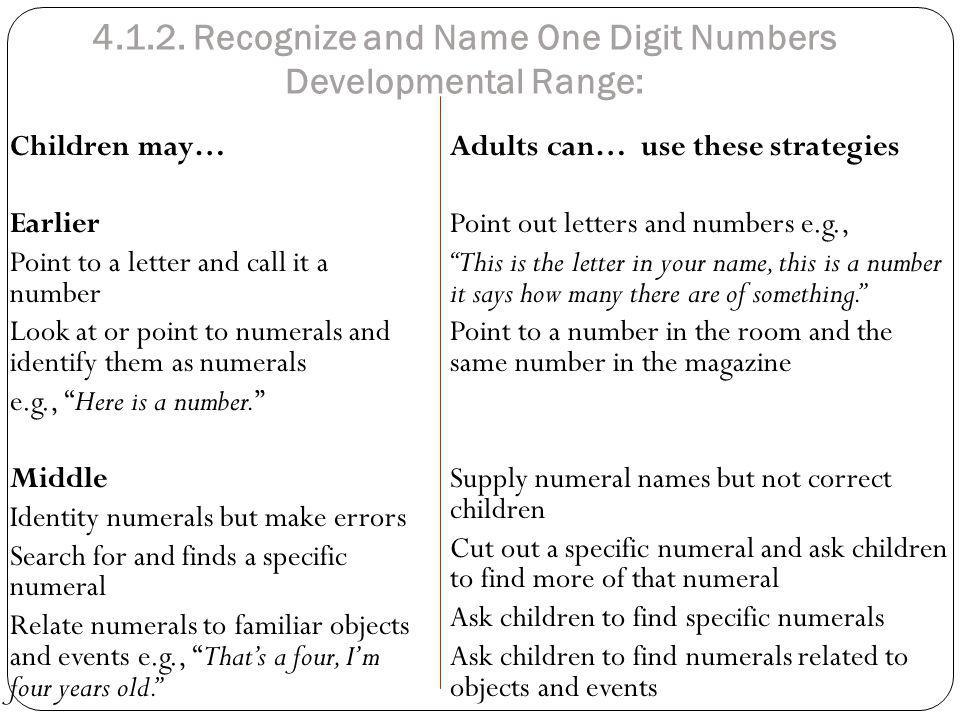 4.1.2. Recognize and Name One Digit Numbers Developmental Range: