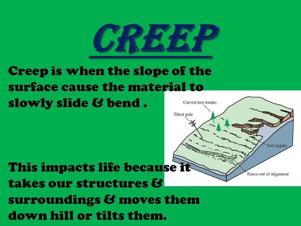 Creep Creep is when the slope of the surface cause the material to slowly slide & bend .