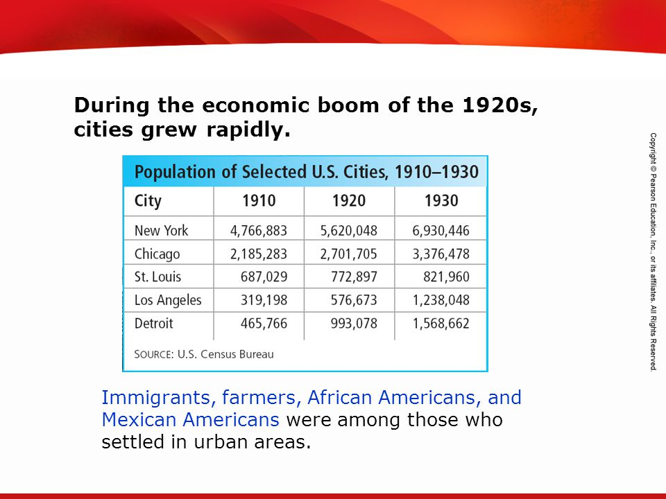 During the economic boom of the 1920s, cities grew rapidly.