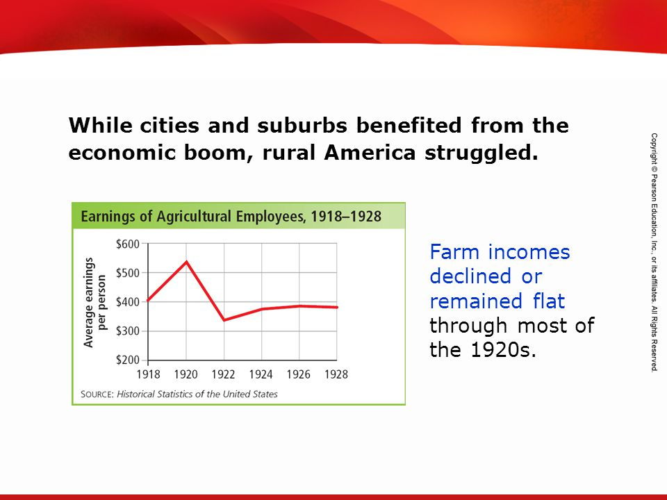 While cities and suburbs benefited from the economic boom, rural America struggled.