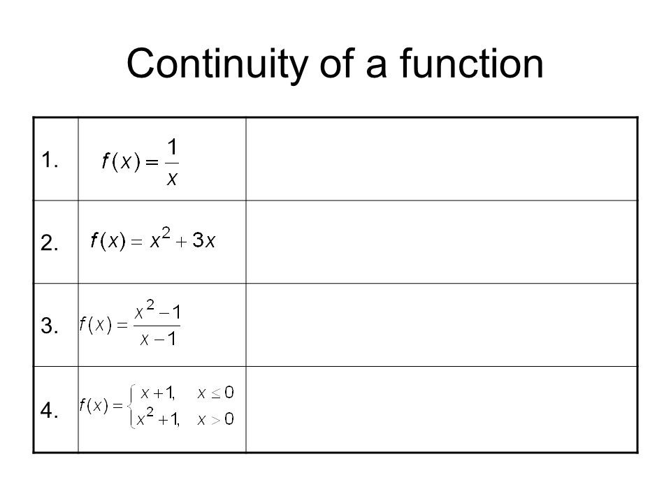 Continuity of a function