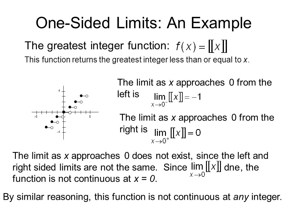 One-Sided Limits: An Example