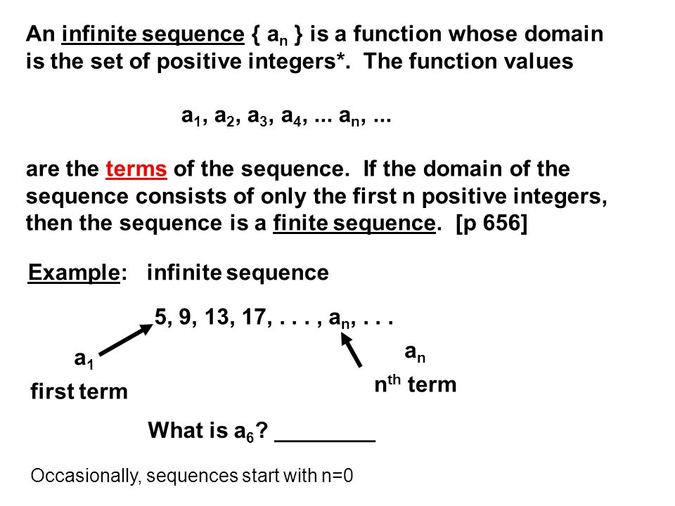 An infinite sequence { an } is a function whose domain