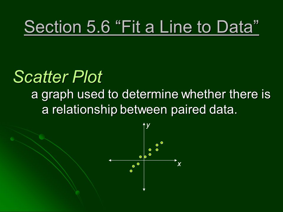 Section 5.6 Fit a Line to Data